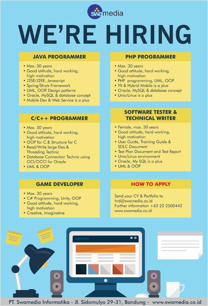 Lowongan Kerja Game Developer PT Swamedia Informatika