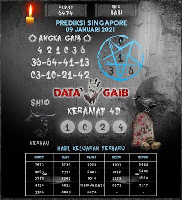 SINGAPORE PREDIKSI MWDUG