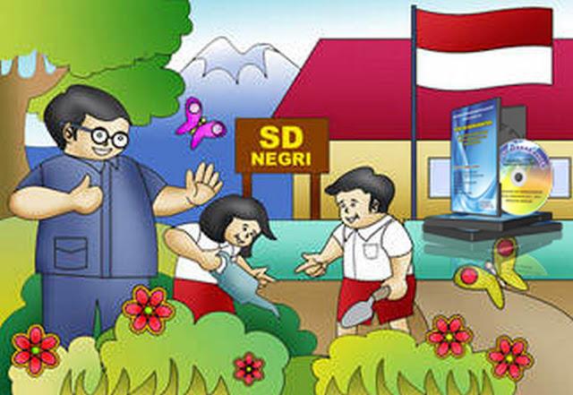 RPP dan Perangkat Pembelajaran Sekolah Dasar (SD) Kelas 1 2 3 4 5 6