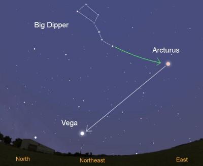 Những đặc điểm nhận biết một Starseed đến từ sao Vega (Chức Nữ)