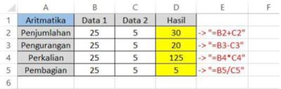 Aritmatika Dasar MS Excel