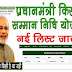 PM Kisan Samman Nidhi Yojana List 2020 Check Your name