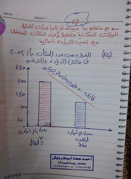 مسائل الرياضيات مع الحل لمشروع بحث المرحلة الاعدادية