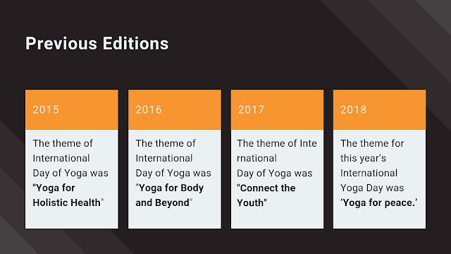International Yoga Day 2019 Theme