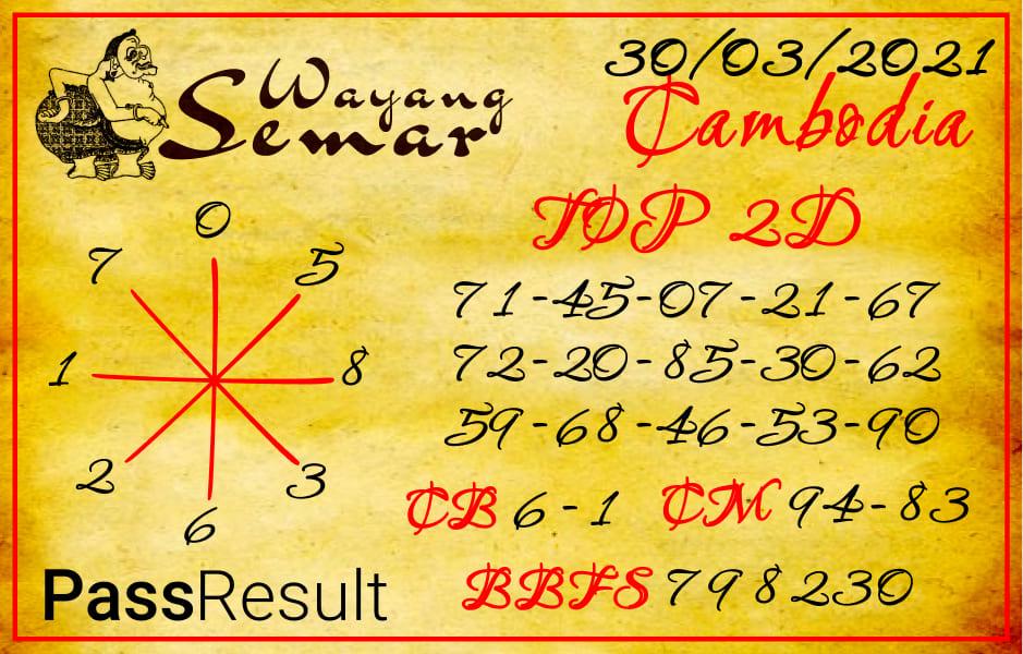 Prediksi Wayang Semar - Selasa, 30 Maret 2021 - Prediksi Togel Cambodia