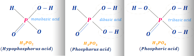 Which is more acidic phosphoric acid or phosphorous acid?