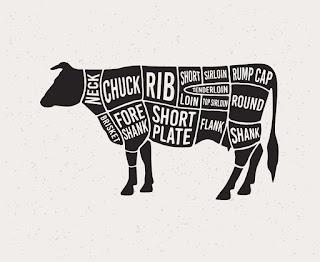 Bagian-bagian pada Daging Sapi
