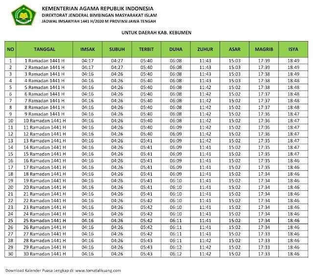 jadwal imsak waktu buka puasa kabupaten Kebumen 2020 m ramadhan 1441 h tomatalikuang.com