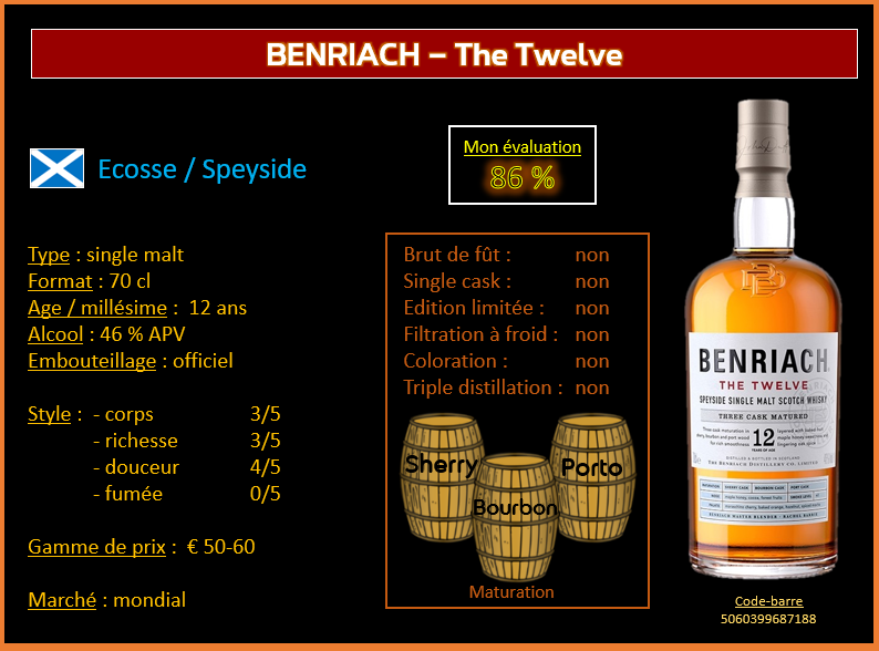 Review #826 : BenRiach – The Twelve