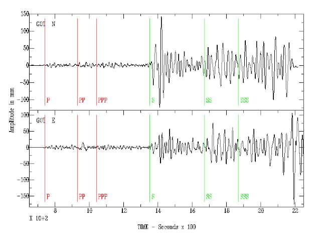 DELHI-NCR में भूकंप के झटके, रिक्टर स्केल पर तीव्रता 3.5 मापी गई