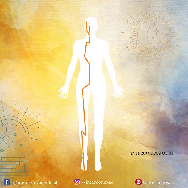 Meridiano do estômago a raiz da vida após o nascimento; Nutrição Física e Emocional