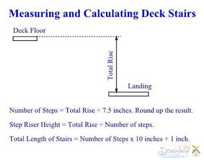 Measuring & Calculating Deck Stairs