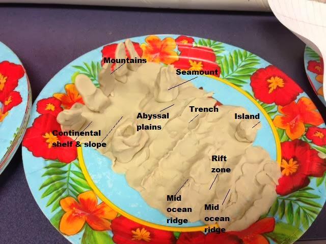 Edible Ocean Floor Projects Related Keywords Suggestions Edible
