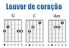 Ser Mudado - Alessandro Vilas Boas - Cifra simplificada