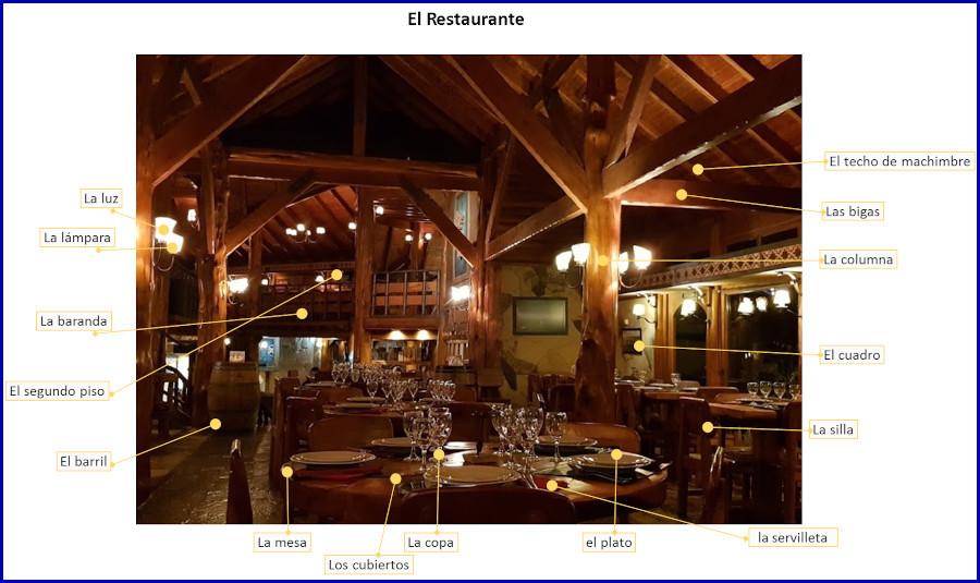 Spaanse woorden in restaurant