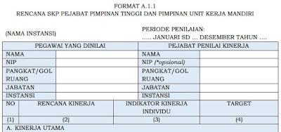 PERATURAN MENTERI PENDAYAGUNAAN APARATUR NEGARA DAN REFORMASI BIROKRASI REPUBLIK INDONESIA NOMOR 8 TAHUN 2021 TENTANG SISTEM MANAJEMEN KINERJA PEGAWAI NEGERI SIPIL