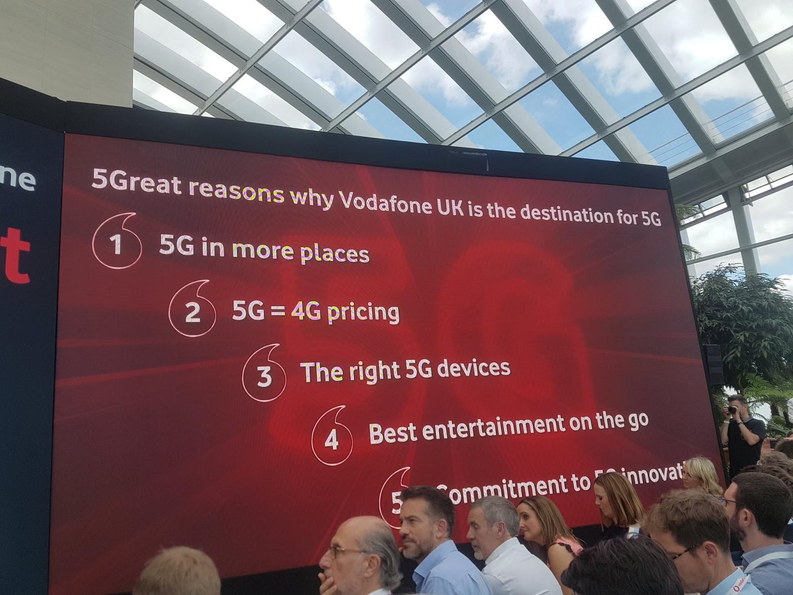 Operator Watch Blog: Vodafone UK Launches 5G, Plans