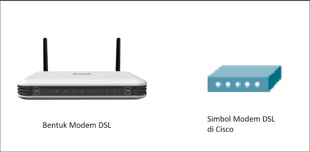 Bentuk Modem DSL dan simbol model DSL di Cisco