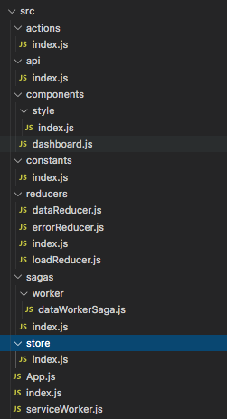 Best coding practice and structure for redux saga with react hooks   Separate watcher and worker saga   React clean code