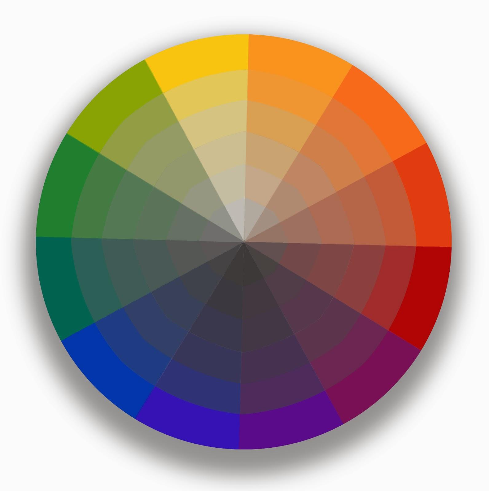 Image Sources Color Wheel