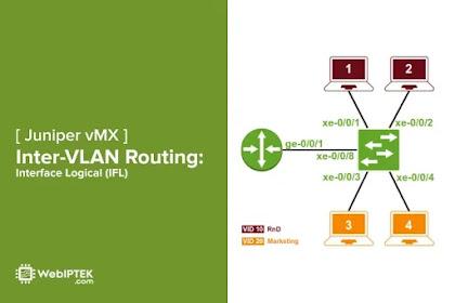 Inter-VLAN Routing: Menggunakan Interface Logical pada Router Juniper vMX