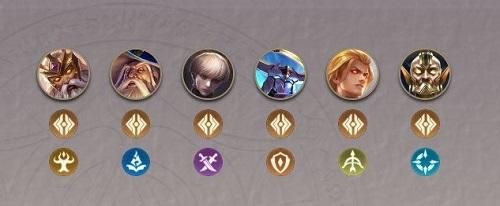 Những tương Thánh Đồ trong vòng Cờ Trò chơi Liên quân Mobile