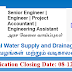 Vacancies in National Water Supply and Drainage Board