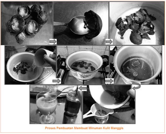 Proses Pembuatan Membuat Minuman Kulit Manggis Lengkap - Langkah-langkah Proses Pembuatan Membuat Minuman Kulit Manggis