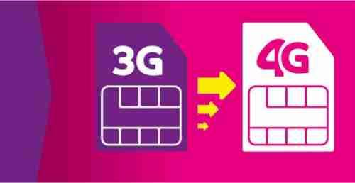 """Upgrade Kartu Axis 3G ke 4G - Bagi Anda pengguna kartu Axis yang belum mengganti kartunya yang masih 3G, dapat mengubah atau mengupgrade kartu Axis 3G menjadi 4G.    Cara mengubah kartu Axis 3G ke 4G sangat mudah untuk dilakukan, Anda tidak perlu datang ke kantor atau galery Axis, karena Anda dapat melakukannya sendiri.      Cara Mengubah Kartu Axis 3g ke 4g   Anda tidak perlu ganti nomor kartu untuk melakukan upgrade kartu Axis, akan tetapi Anda hanya memerlukan kartu upgrade 4G Axis saja. Untuk mendapatkan kartu Axis upgrade 4G, Anda dapat membelinya di konter yang biasa Anda membeli pulsa atau juga kuota Internet Axis.     Syarat dan Ketentuan   Untuk syarat dari kartu Axis agar bisa melakukan upgrade 4G adalah :  Sebelum upgrade sendiri, ketahui dulu syarat dan ketentuannya: Pelanggan sudah mengaktifkan kartu Axis 3G minimal 1×24 jam (kartu lama) Pelanggan sudah memiliki kartu Axis 4G yang sudah diaktifkan dahulu, proses aktivasi kartu Axis 4G mengikuti proses kartu sim card pada umumnya Selama proses upgrade kartu dilakukan di handphone dan port/slot yang sama Bonus paket 4G 500MB 14 hari secara otomatis dapat diperoleh proses upgrade selesai Bonus paket 4G 500MB 14 hari akan mengganti paket unlimited jika pelanggan mempunyai paket unlimited setelah pelanggan dengan membalas 'Y' pada sms konfirmasi penggantian paket. Kontak di kartu pelanggan yang lama akan hilang (tidak akan di kontak sim baru). Untuk mencegah hilangnya kontak disarankan untuk mem-backup terlebih dahulu kontak di sim card yang akan di-upgrade Pulsa, paket data/voice/internet, masa aktif, M-Banking, XL Tunai, dan benefit yang ada di kartu masih akan berlaku setelah kartu (tidak akan hilang)       Cara Mengubah Kartu Axis 3g ke 4g   Berikut langkah-langkah cara upgrade kartu Axis 3G ke 4G:    1. Call *123*46# kemudian ikuti menu dan pilih menu 1 """"Upgrade kartu ke 4G""""  2. Balas 1 """"Ya"""" untuk lanjut proses upgrade kartu ke 4G ikuti petunjuk notifikasi untuk mulai penggantian kartu  3. Lepaskan kart"""