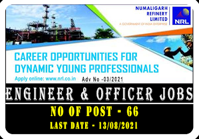 NRL Engineer and Accounts Officer Recruitment 2021(66 Post)