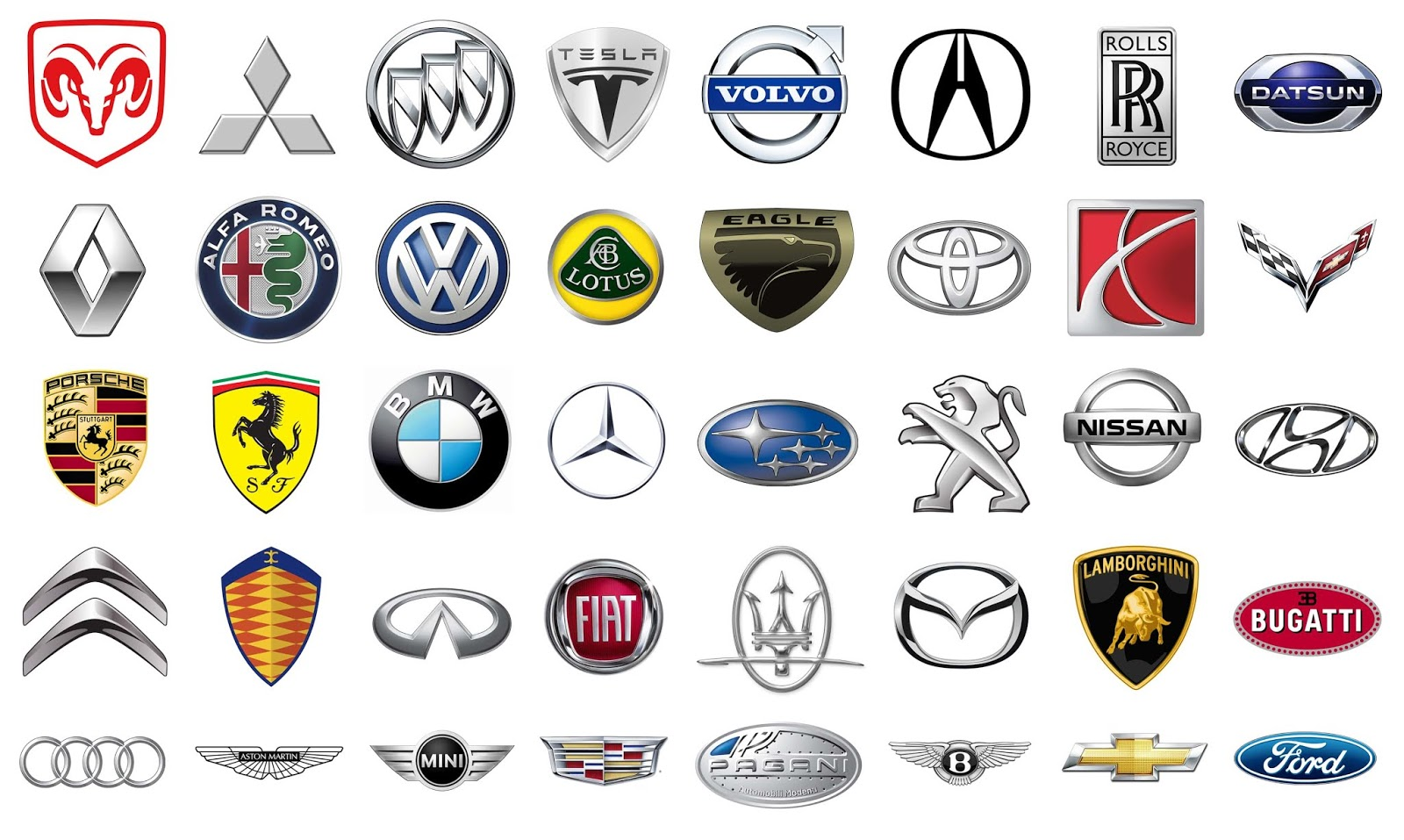 Famous Car Company Logos And Their Meanings | All Logos ...
