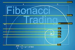 Mengenal lebih jauh trading fibonacci