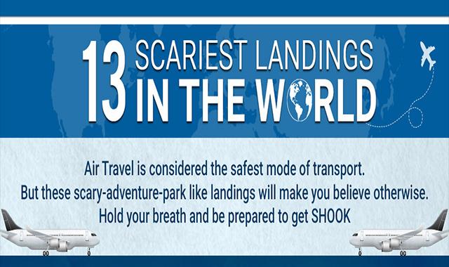 13 Scariest Landings in the World