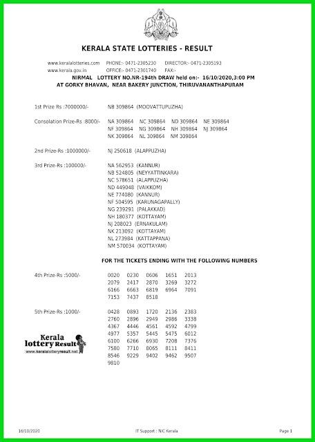 LIVE: Kerala Lottery Results 16-10-2020 Nirmal NR-194  Lottery Result