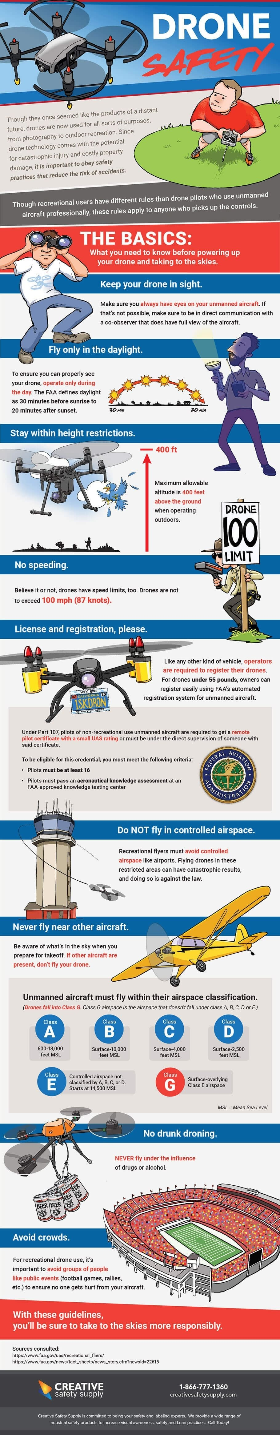 Tips for Drone Safety #infographic