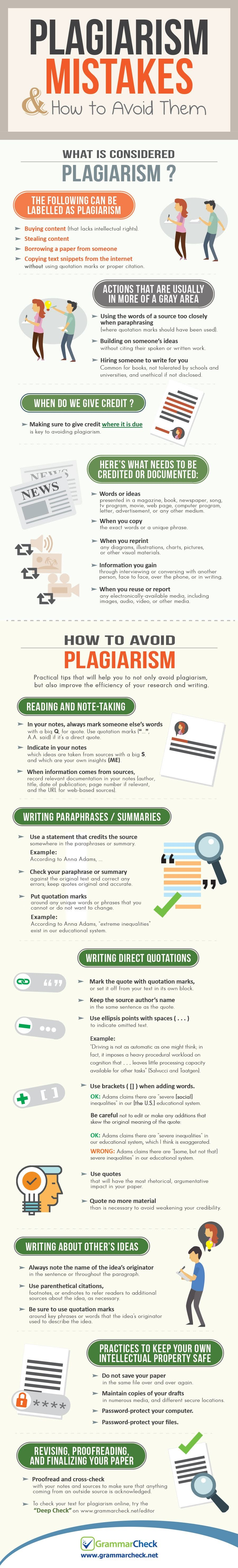 Plagiarism Mistakes And How to Avoid Them #Infographic