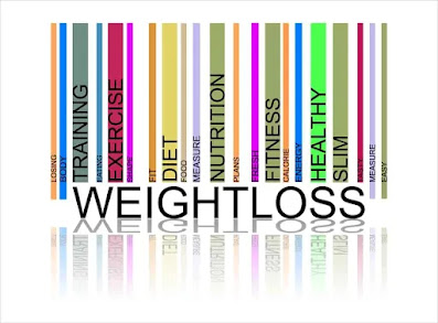 Top Weight Loss Products for Reaching Your Fitness Targets in 2021