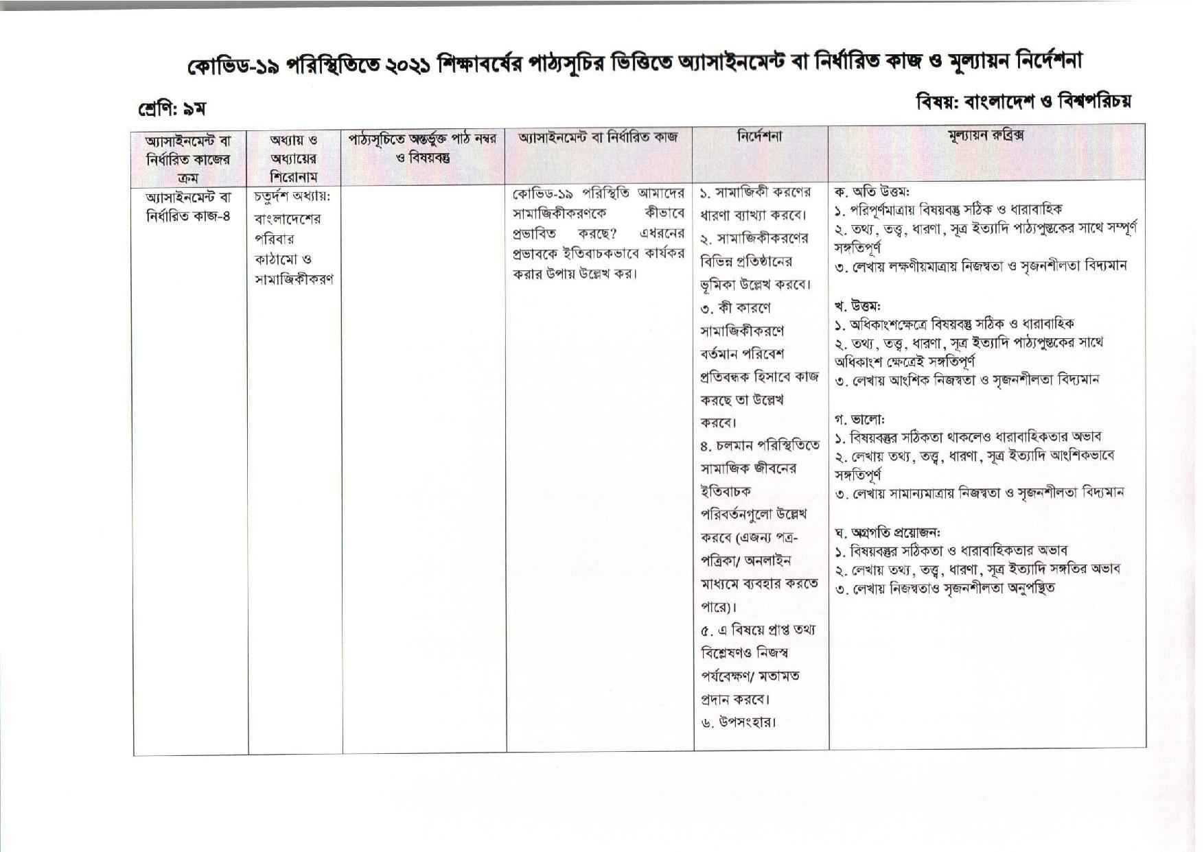 Class 9 18th week Bangladesh history and world civilization Assignment 2021