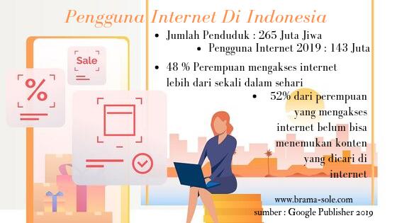 Data pengguna internet di Indonesia tahun 2019