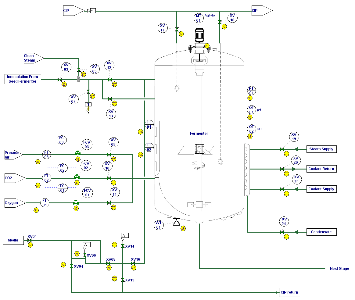hight resolution of the diagram below click for full size is a typical bioreactor as found in bio pharma plants this diagram was produced in controldraw