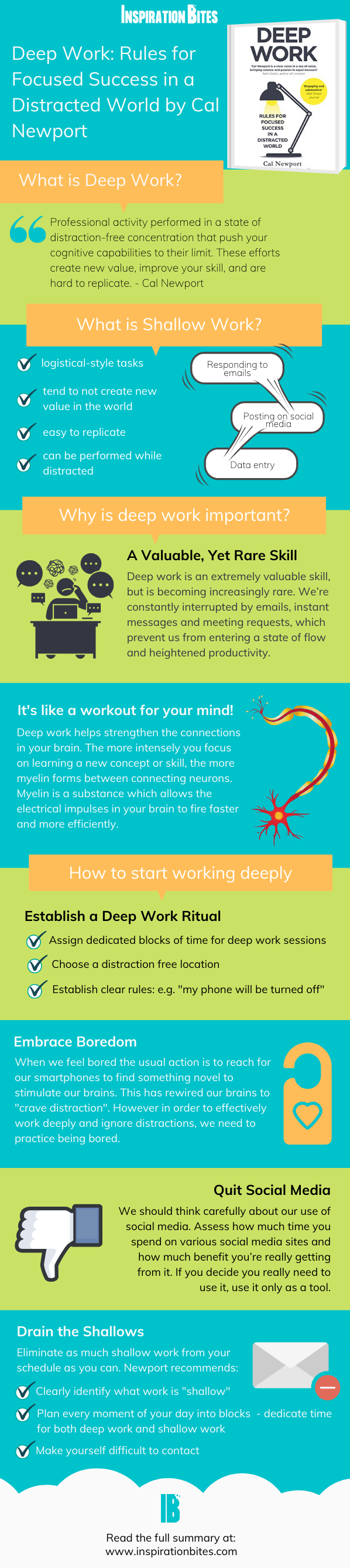 Deep Work Summary: How to Focus in a Distracted World #infographic