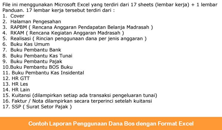 Contoh Laporan Penggunaan Dana Bos dengan Format Excel