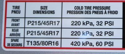 lastik hava basıncının yakıt tüketimine, yol tutuşa ve aşınmaya