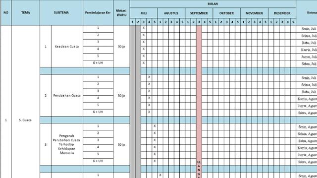 karena di sini saya akan membagikan berkas Promes kelas  Promes Kelas 3 Kurikulum 2013 Revisi 2019 (Semester 1 & 2)