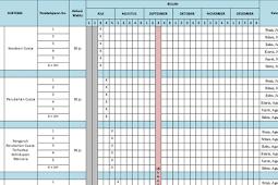 Promes Kelas 3 Kurikulum 2013 Revisi 2019 (Semester 1 & 2)