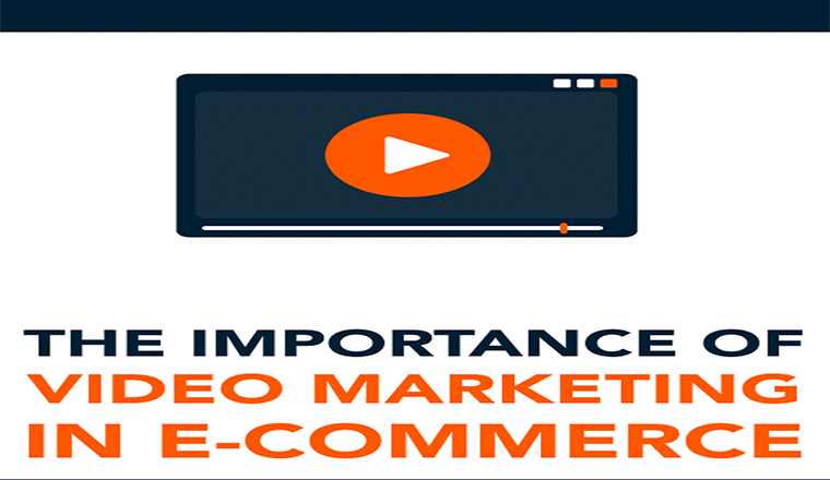 The importance of video marketing in eCommerce #infographic