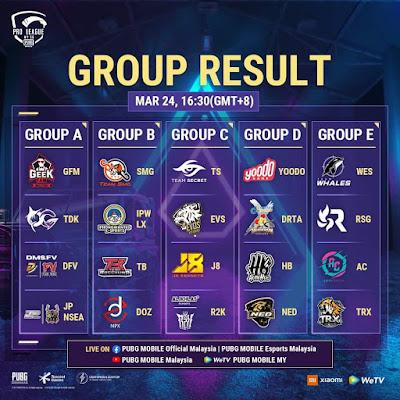 Jadual dan Keputusan Kejohanan PMPL MY/SG 2021 (Kedudukan Carta)