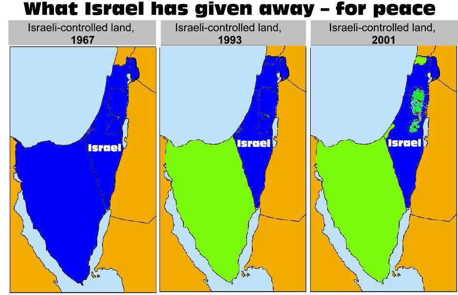 Thinking Outside The Blog 44 Years Later Israel S Land