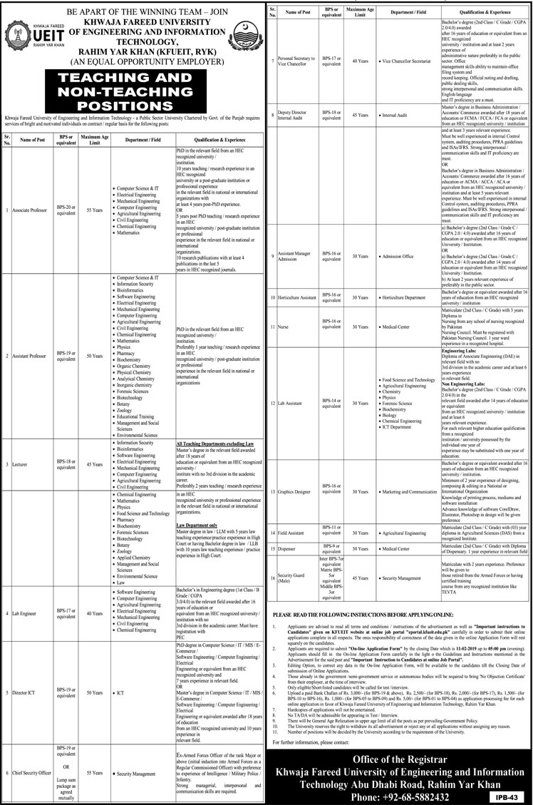 Khawaja Fareed University of Engineering And Information Technology jobs 2019