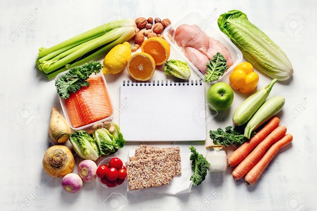 How to prepare a healthy diet plan for healthy Weight Loss.